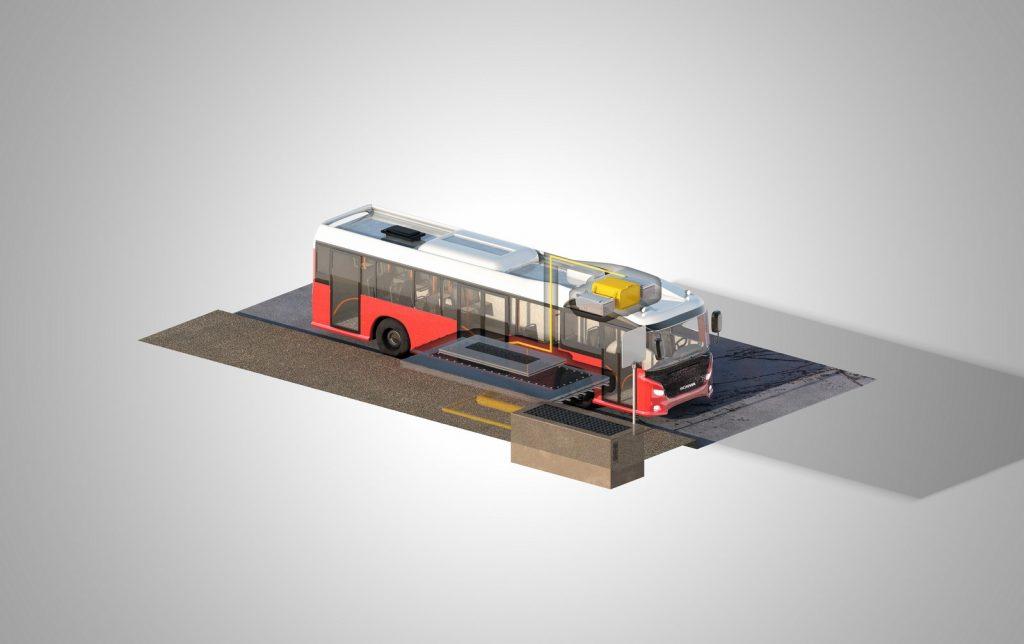 Scania無線充電技術