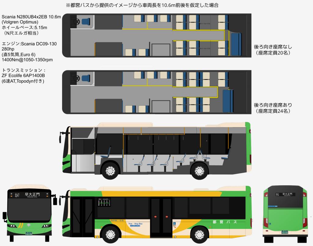 配上Volgren Optimus車身的Scania N280UB構想圖(網上圖片)